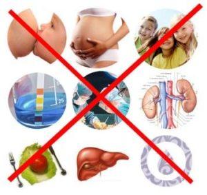 противопоказания к приему лекарств